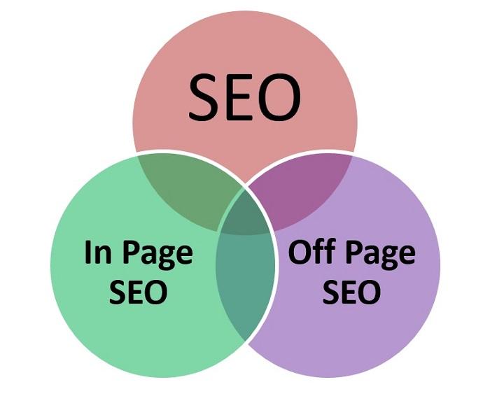 ทำความรู้จัก On-page SEO และ Off-page SEO พร้อมประโยชน์ดี ๆ สำหรับธุรกิจ